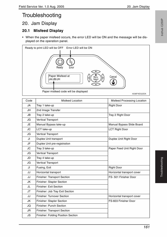 konica minolta bizhub 250 manual